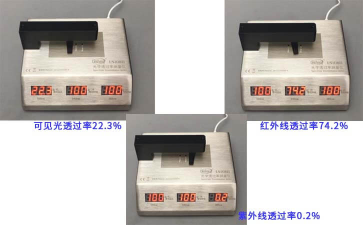 光学透过率测量仪实测