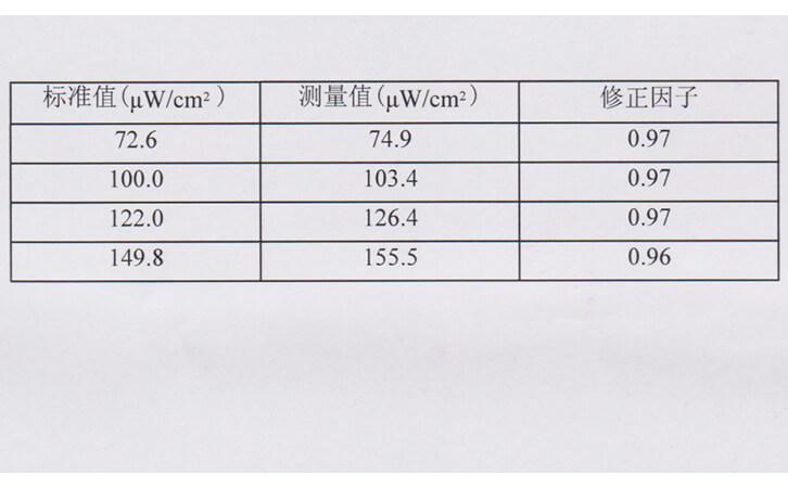 紫外线强度测试仪修正因子