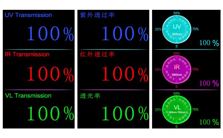 贴膜玻璃透过率测量仪显示界面