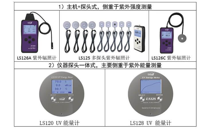 紫外能量检测仪