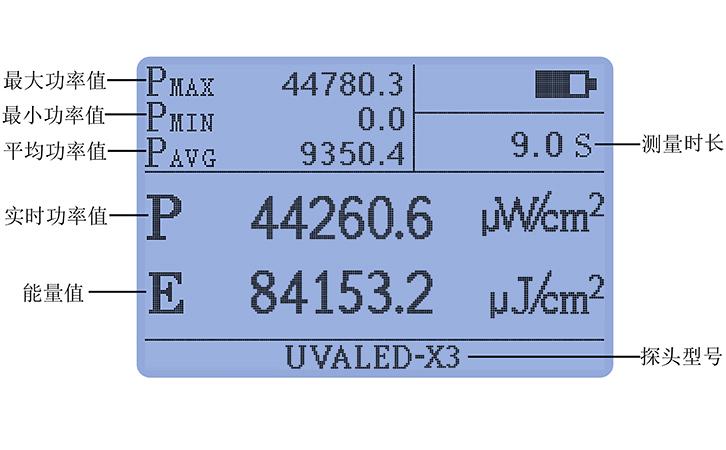 紫外线辐射照度计UVALED-X3丰富统计功能