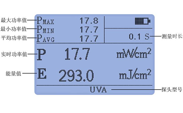 紫外辐照计UVA LED探头丰富统计功能