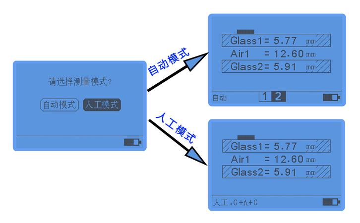 数码玻璃测厚仪测量模式设置