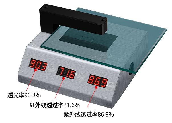 LS108H PC材料透光率测试仪测试玻璃