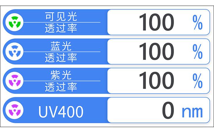 LS108蓝紫光测试仪显示界面