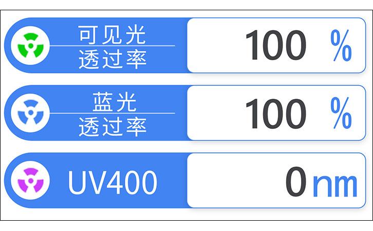 蓝紫光测试仪LS108显示界面