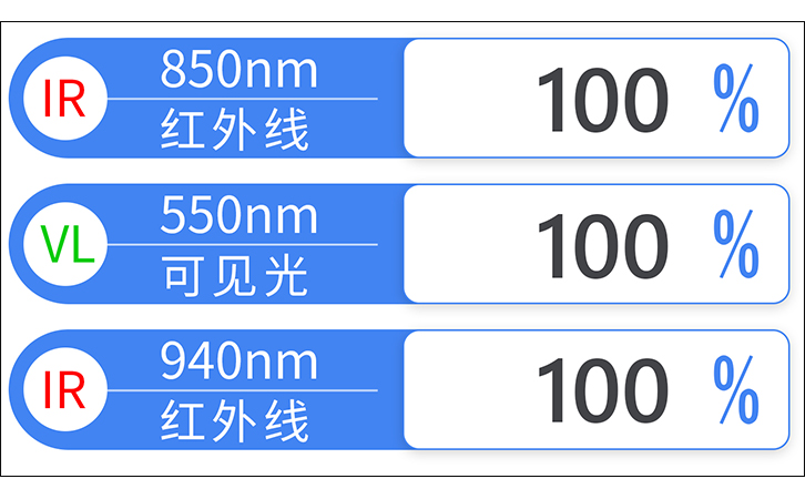 LS108A镜片透过率测量仪显示界面