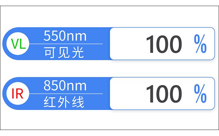镜片透过率测量仪LS108A显示界面