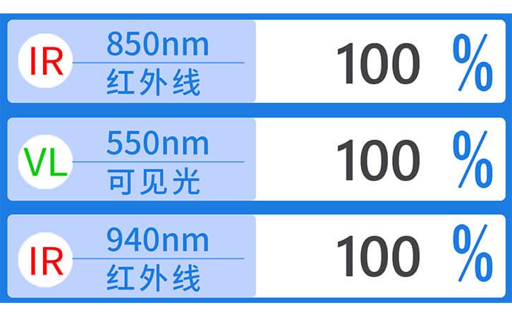红外油墨测试仪LS108D显示界面