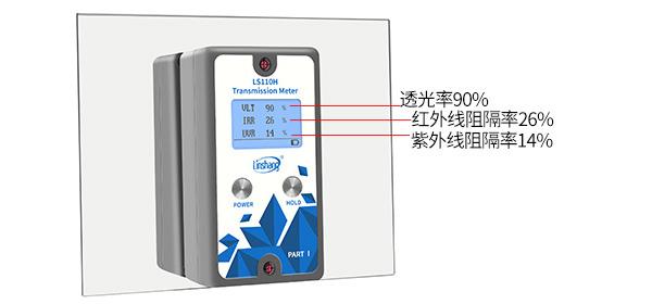 LS110H太阳膜隔热测试仪器测玻璃