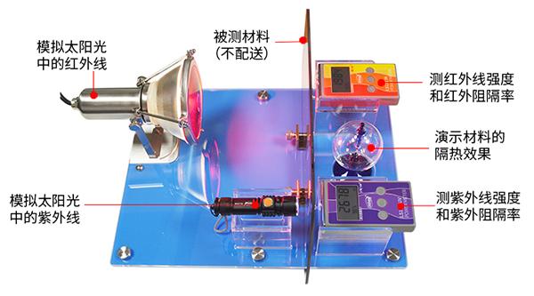 SK1150太阳膜隔热演示仪配件功能展示
