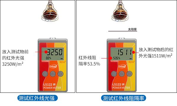 LS122红外功率计功能展示
