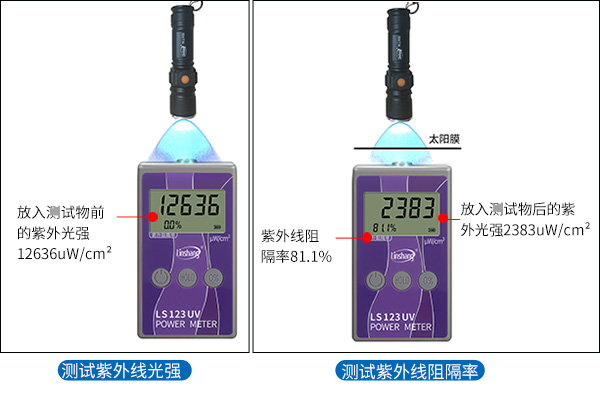 LS123紫外辐照计功能展示