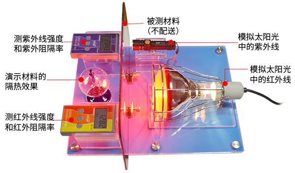 SK1250太阳膜隔热展示架配件功能展示