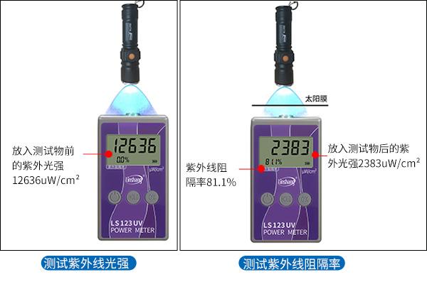 LS123紫外功率计功能展示