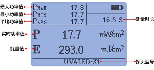 LS125主机配UVALED-X1探头测量显示界面