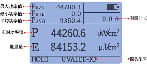 LS125主机配UVALED-X3探头测量显示界面