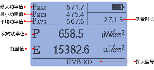 LS125主机配UVB-X0探头测量显示界面