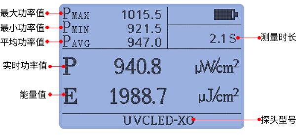 LS125紫外线辐照仪+UVCLED-X0探头测量显示界面