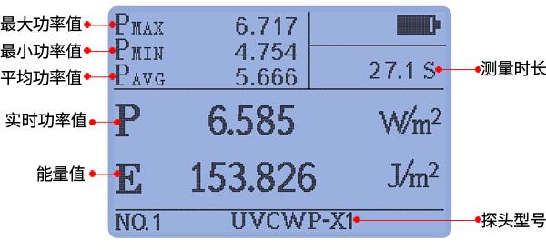 LS125主机配UVCWP-X1探头测量显示界面