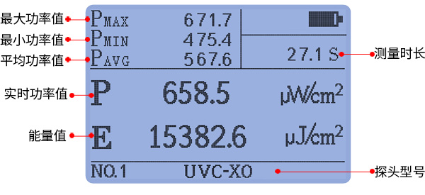 LS125主机配UVC-X0探头测量显示界面