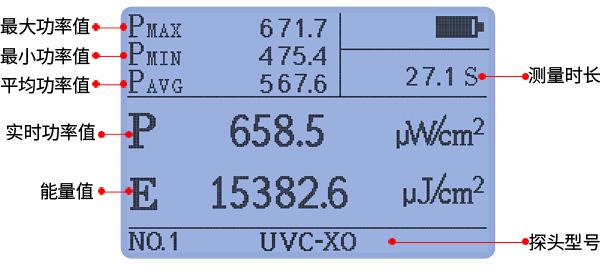 LS125紫外线检测仪主机屏幕数据详解