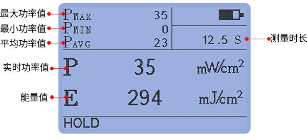 LS125单通道紫外辐照计屏幕数据详解