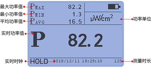 LS126C紫外辐照计数据测量界面