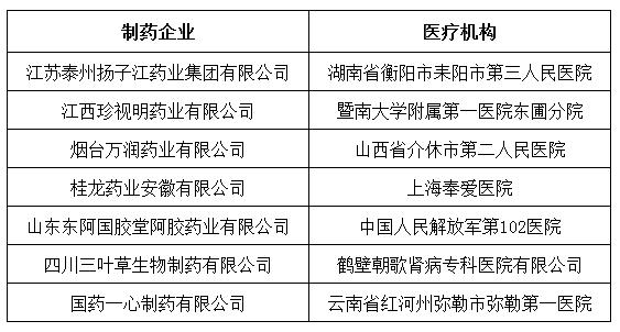 LS126C紫外辐照计部分客户列表