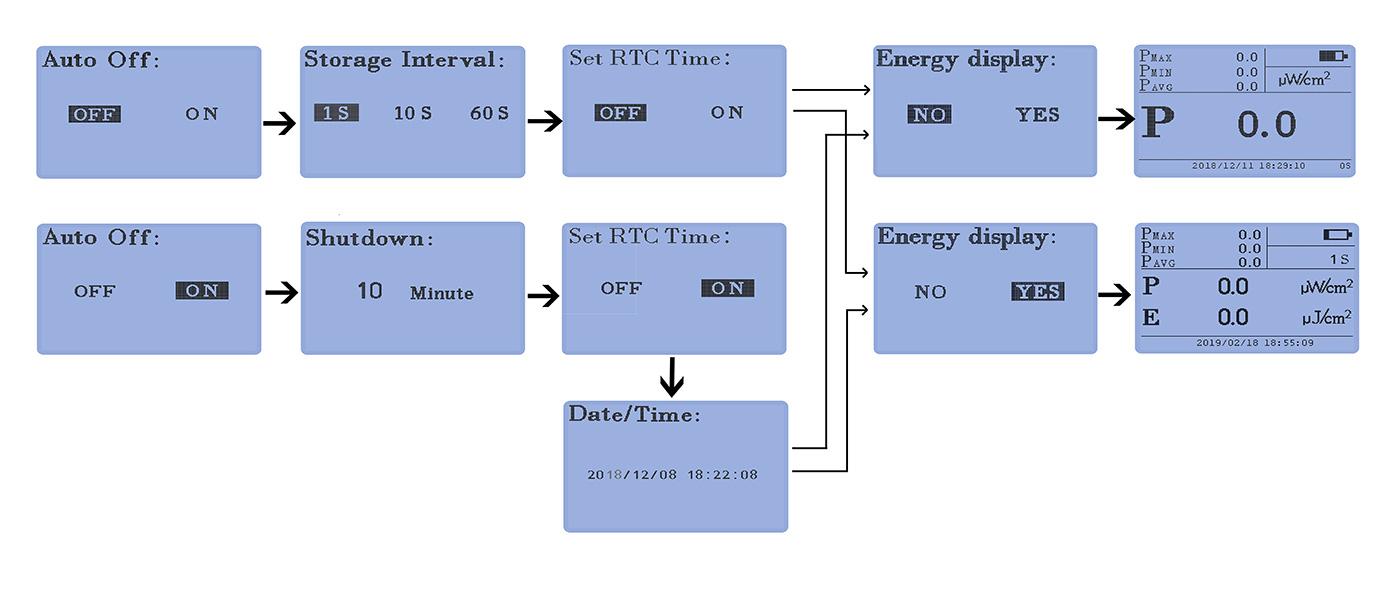LS126C参数设置模式