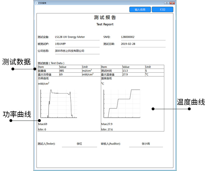 LS128 能量测量仪测试报告