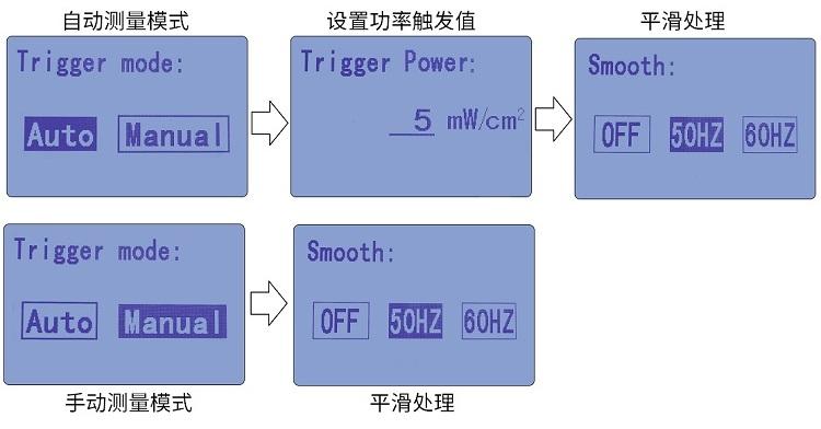 LS128参数设置模式