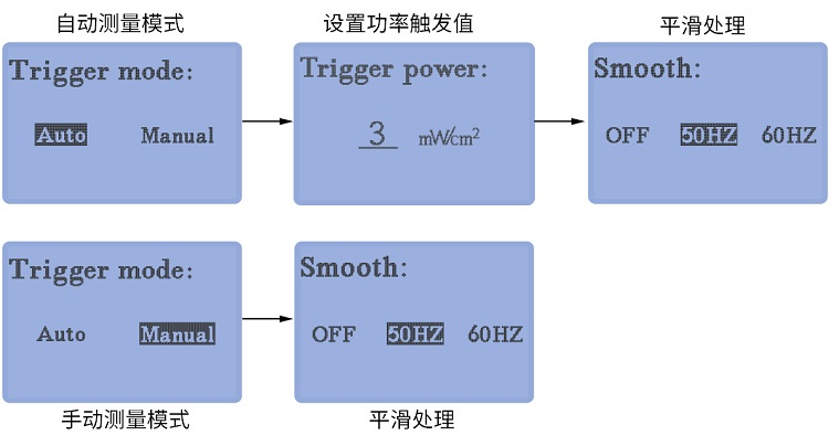 LS131参数设置模式
