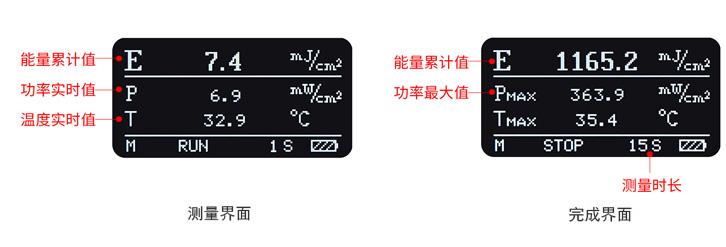 LS132UV能量计测量界面和停止界面