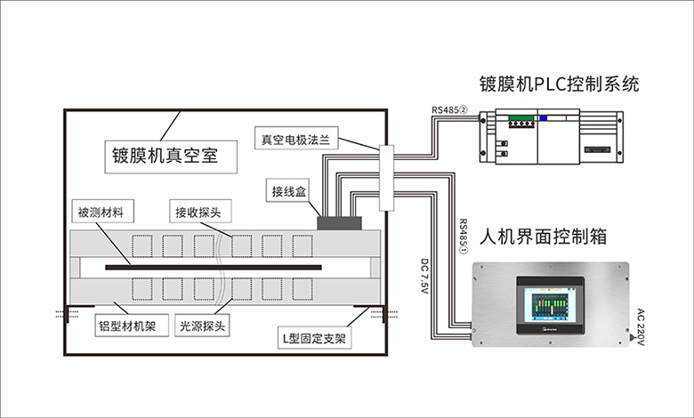 LS152在线测厚仪安装示意图