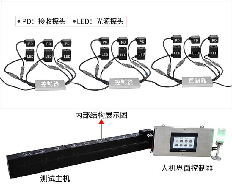 LS152在线测厚仪测控主机内部结构展示