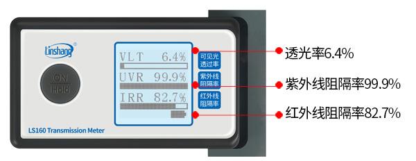 LS160便携式太阳膜测试仪测薄膜