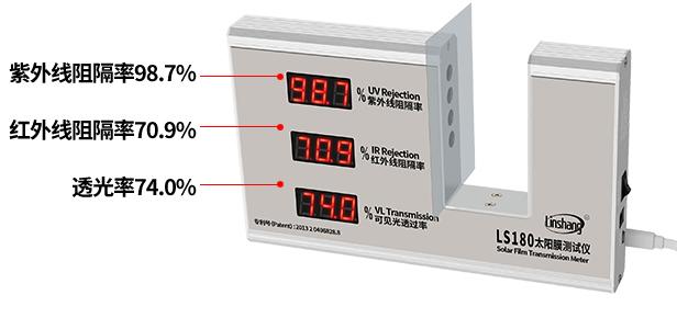 LS180隔热膜测试仪测太阳膜