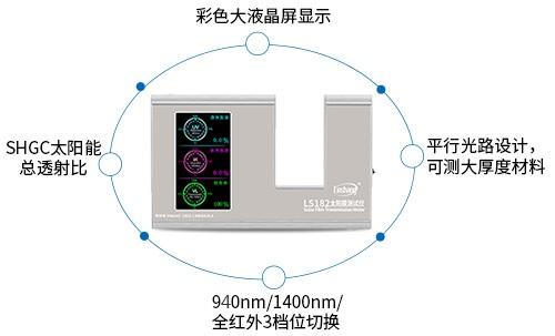 LS182太阳膜测试仪特点展示
