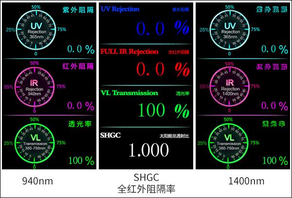 LS182太阳膜测试仪三个档位展示