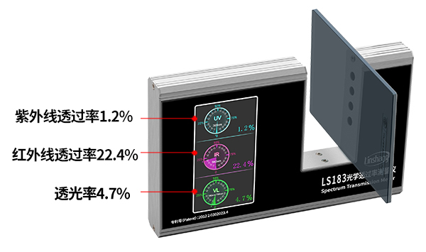 LS183紫外线透过率测试仪图形显示界面