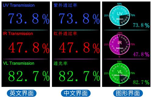 LS183隔热涂料测试仪三种显示界面