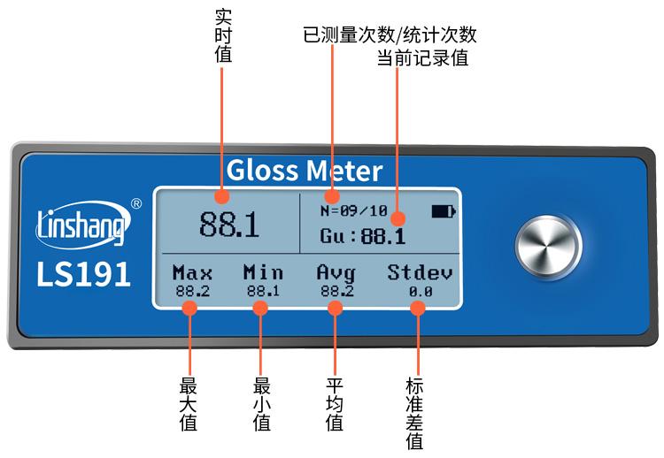 LS191光泽度仪智能统计界面