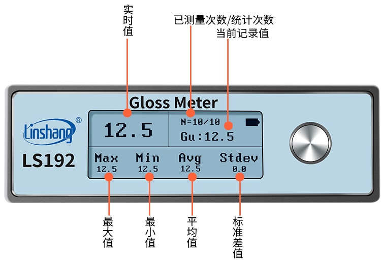 LS192光泽度测试仪智能统计界面