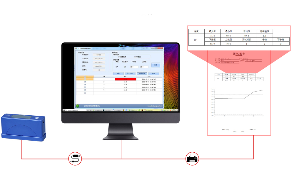 光泽度仪PC软件