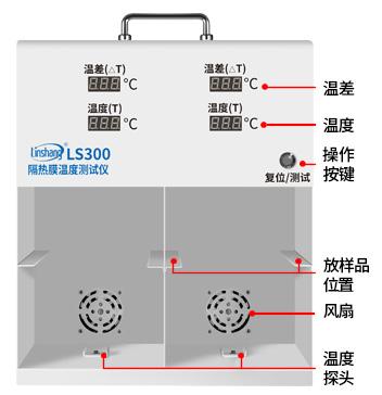 LS300隔热膜温度测试仪外观标注