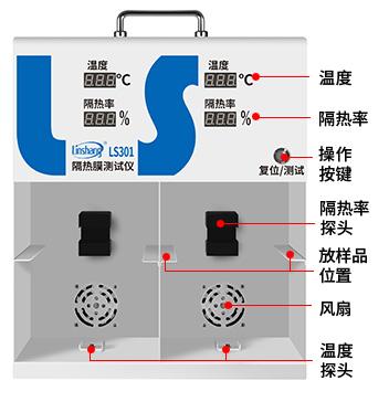 LS301汽车防爆膜隔热率测试灯箱外观标注