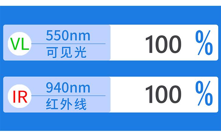 镜片透过率测量仪LS108D显示界面
