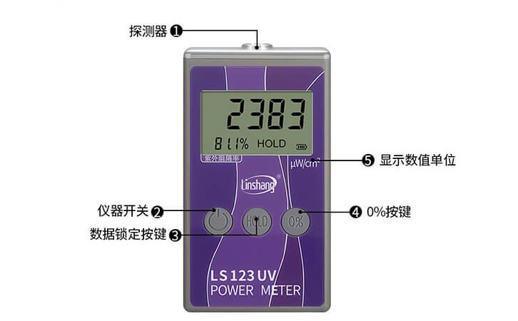紫外功率计按键说明