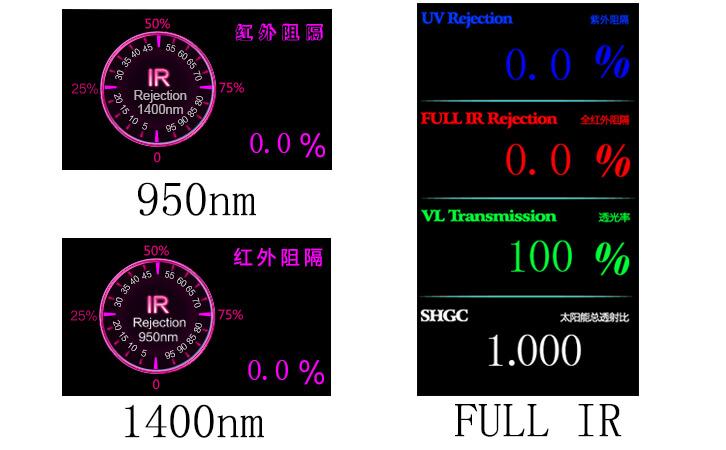 全波段防爆膜测试仪显示界面